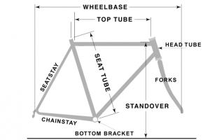 Bisiklet gövdesi nasıl ölçülür